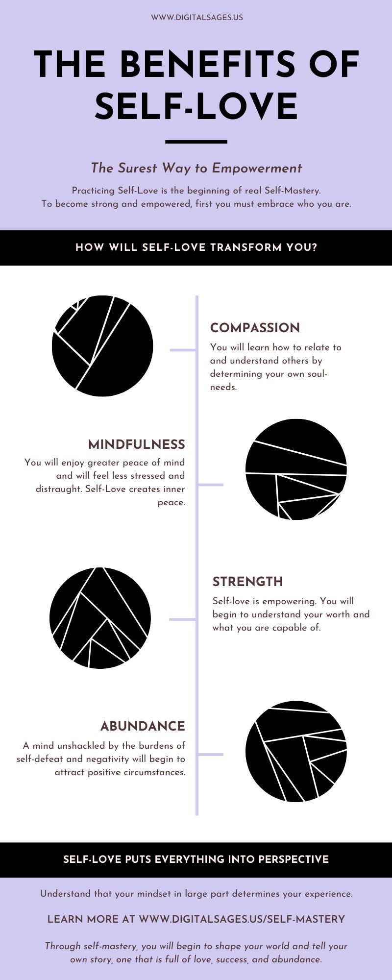 Self-Love Benefits Infographic